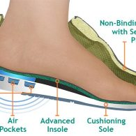 Buy Diabetic Footwear in Pune & Mumbai, India